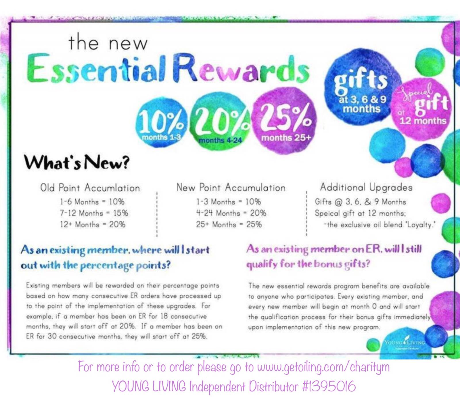 What is the Essential Rewards program? UPDATED for 2017