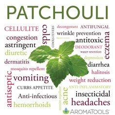 Free bottle of Patchouli!!!