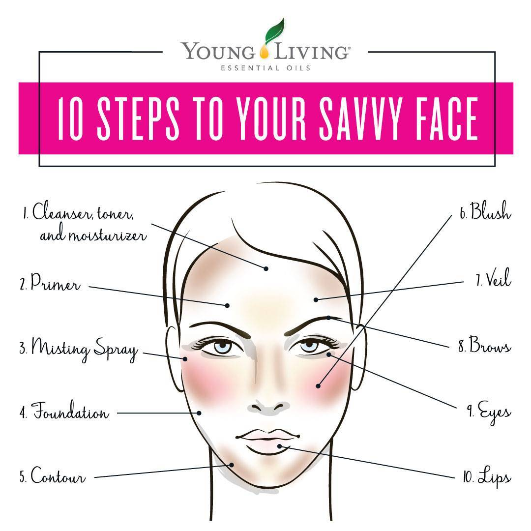 Ten Steps to Your Savvy Face