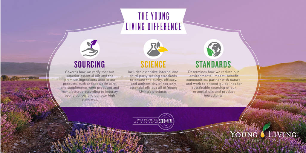 Why I chose Young Living?