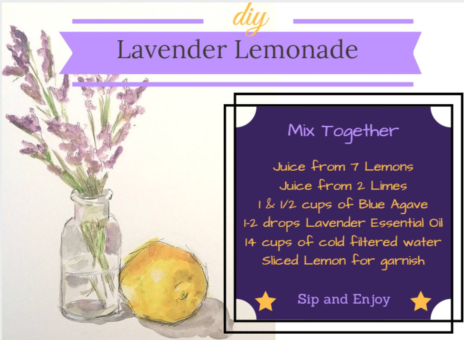DIY Lavender Lemonade